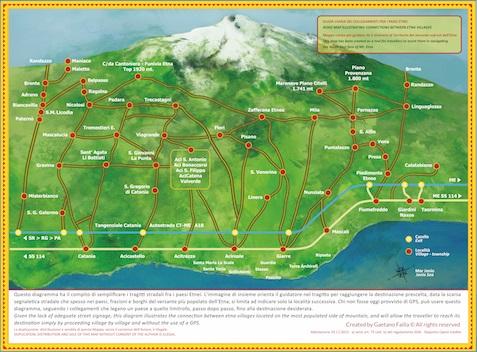 Etna Easy Map